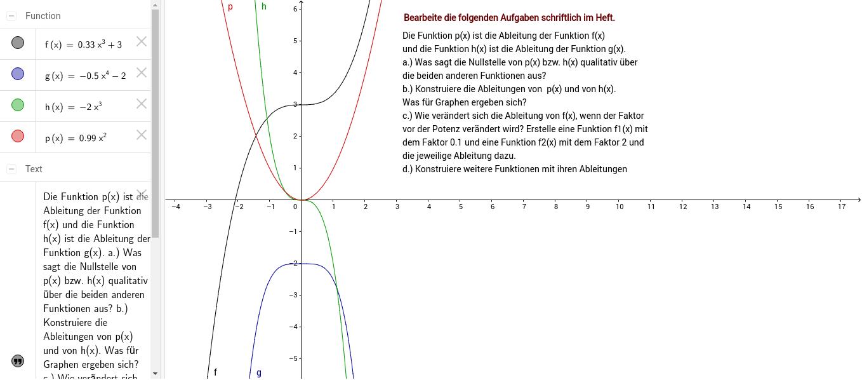 VS-Mathe: Übungen zur Ableitung - GeoGebraBook