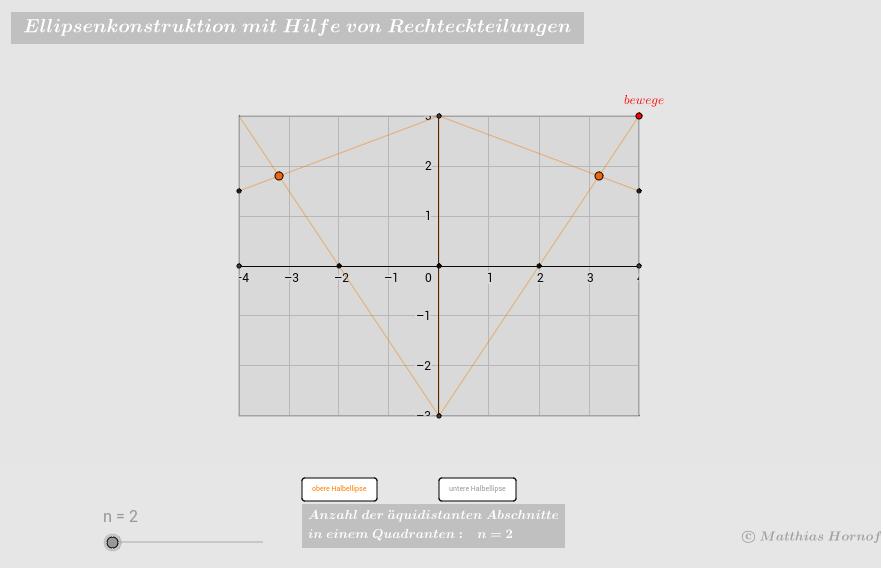 12 Mathematik Kegelschnitte Klasse 10 - GeoGebraBook