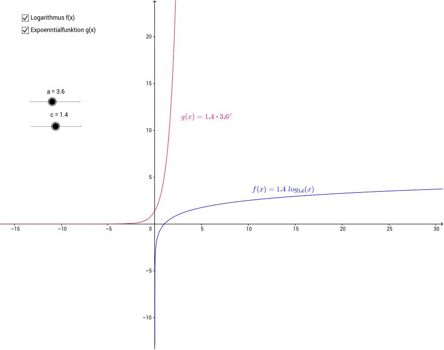 M10: 02 Exponential- und Logarithmusfunktionen - GeoGebraBook
