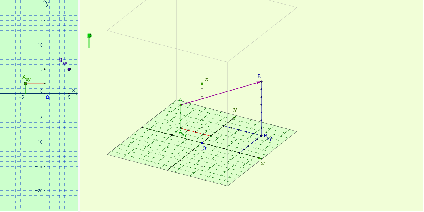 Mathematik leichtgemacht - GeoGebraBook