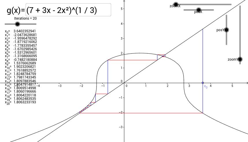 rearranging method c3 coursework