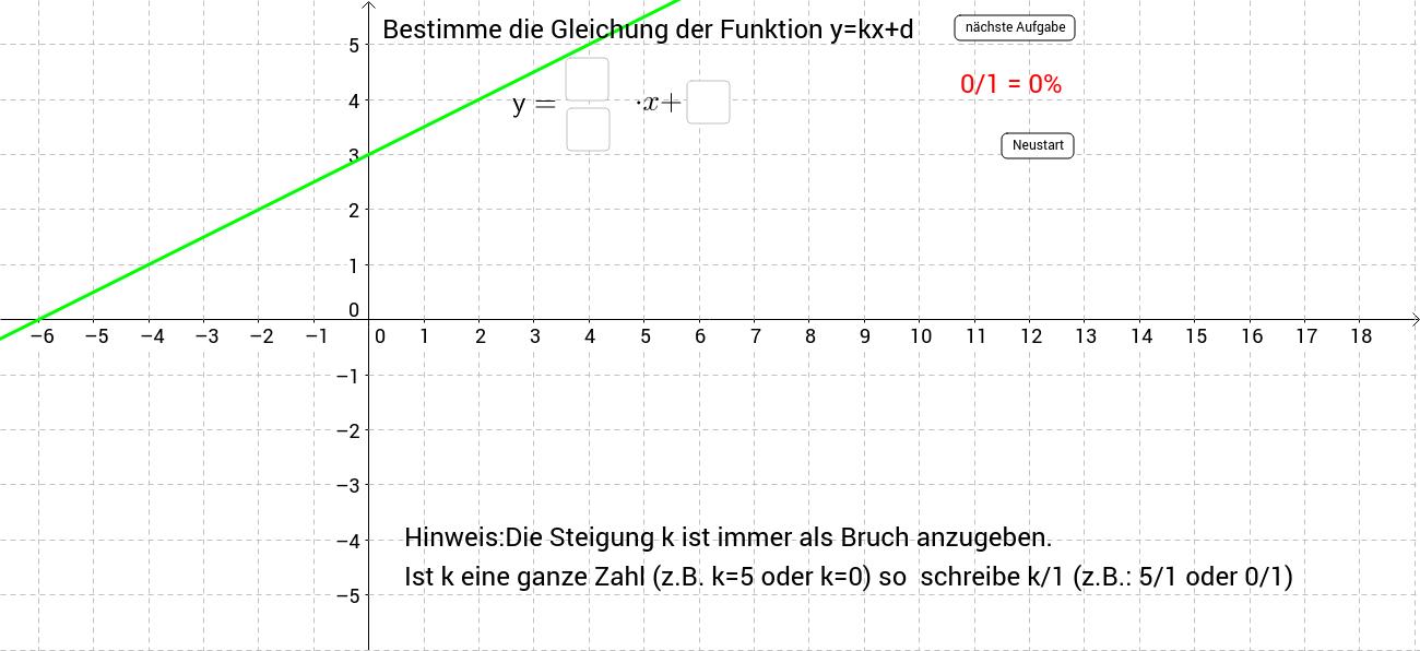 Niedlich Lineare Gleichung Praxis Zeitgenössisch - Mathematik ...