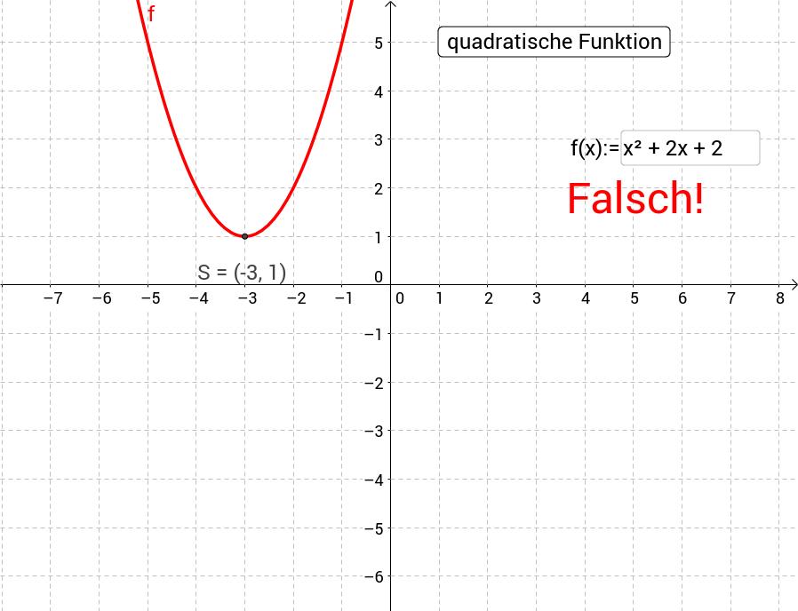 Ziemlich Graphing Polynomfunktionen Von Hand Arbeitsblatt Ideen ...