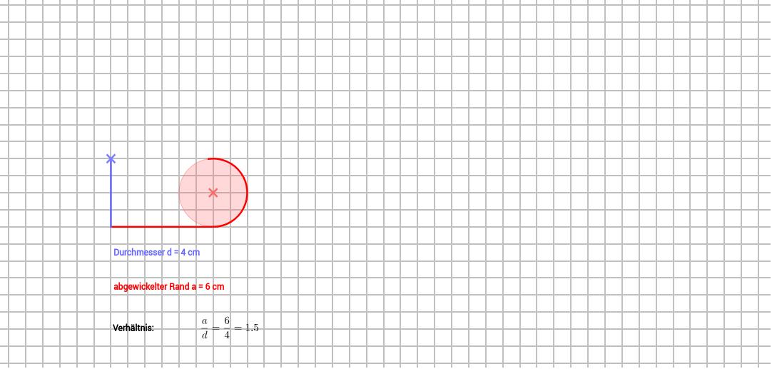 Die Herleitung der Kreiszahl PI - GeoGebraTube