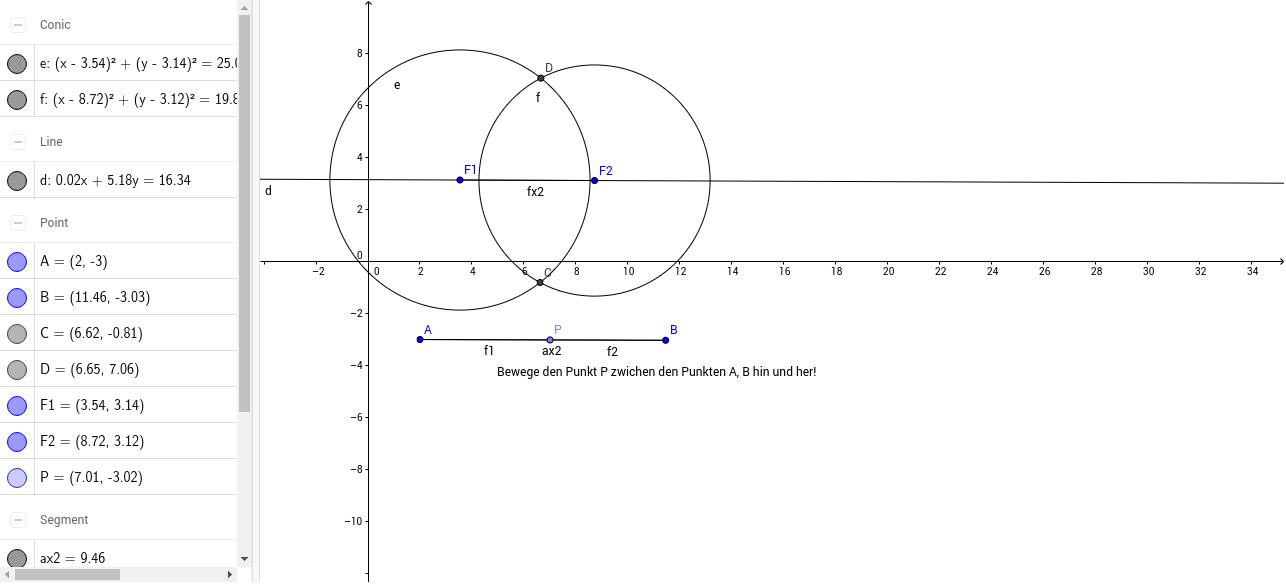 Ortsline Ellipse - punktweise Konstruktion - GeoGebraTube