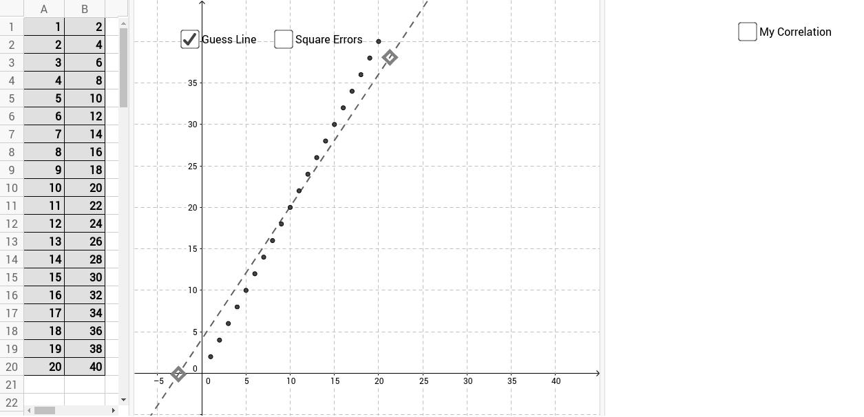 Nice Lineare Und Quadratische Regression Arbeitsblatt Ensign ...