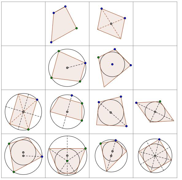 Jahrgang 8 Haus Der Vierecke Geogebrabook