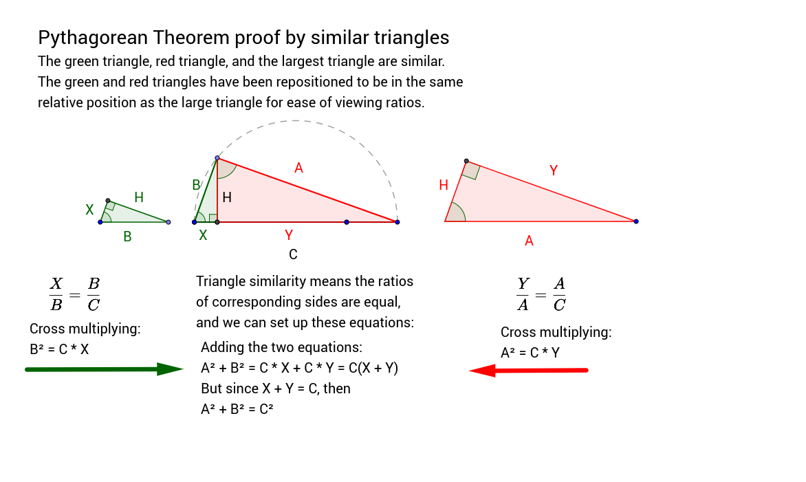 an analysis of the concept of the pythagoras theorem Pythagoras and his life beyond the pythagorean theorem  this is largely due to the pythagorean theorem, a mathematical theorem that is still widely used today.