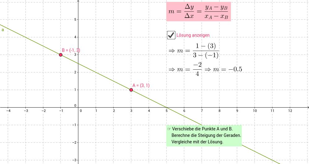 Lineare Funktionen - GeoGebraBook