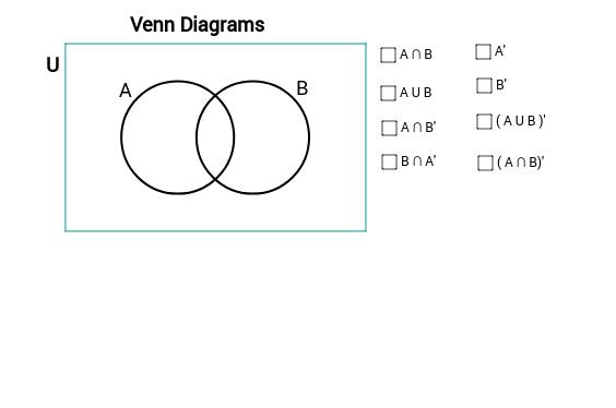 Venn Diagrams Geogebrabook