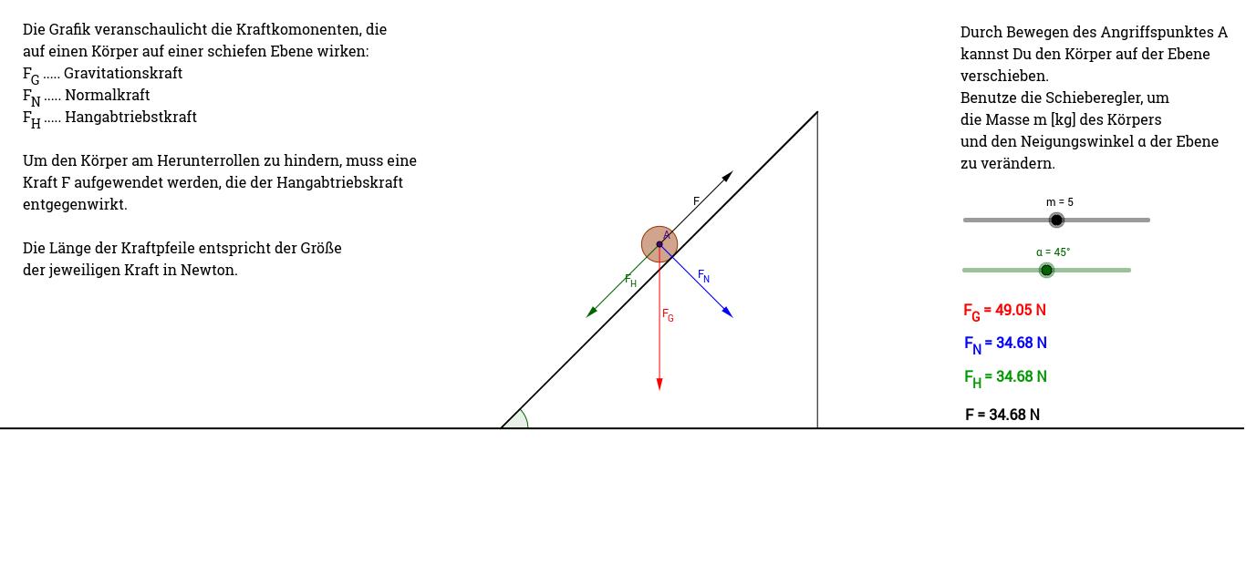 Wunderbar Kartesischen Ebene Art Arbeitsblatt Ideen - Mathe ...