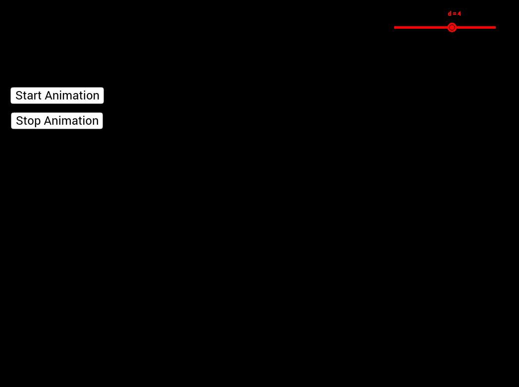 Darstellung von Folgen und Reihen - GeoGebraBook