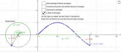 Planarbeit Trigonometrische Funktionen - GeoGebraBook