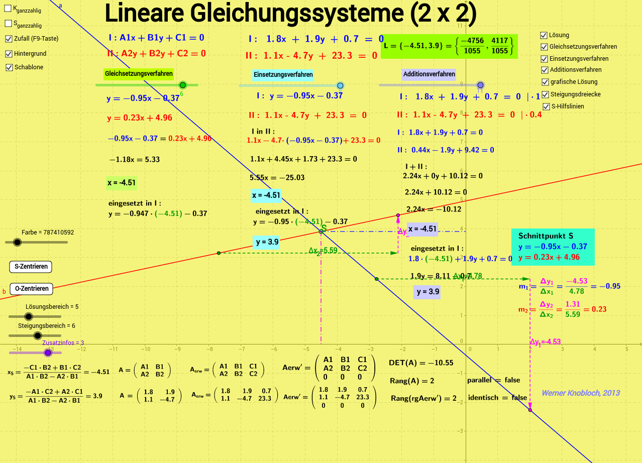 Lineare Gleichungssysteme - GeoGebraBook