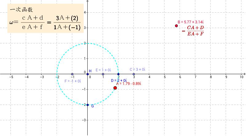 複素関数の一次函数 - GeoGebraT...