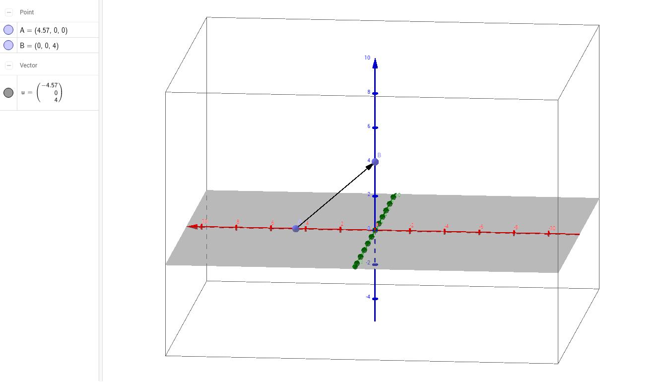 analytische Geometrie + Philosophie - GeoGebraBook