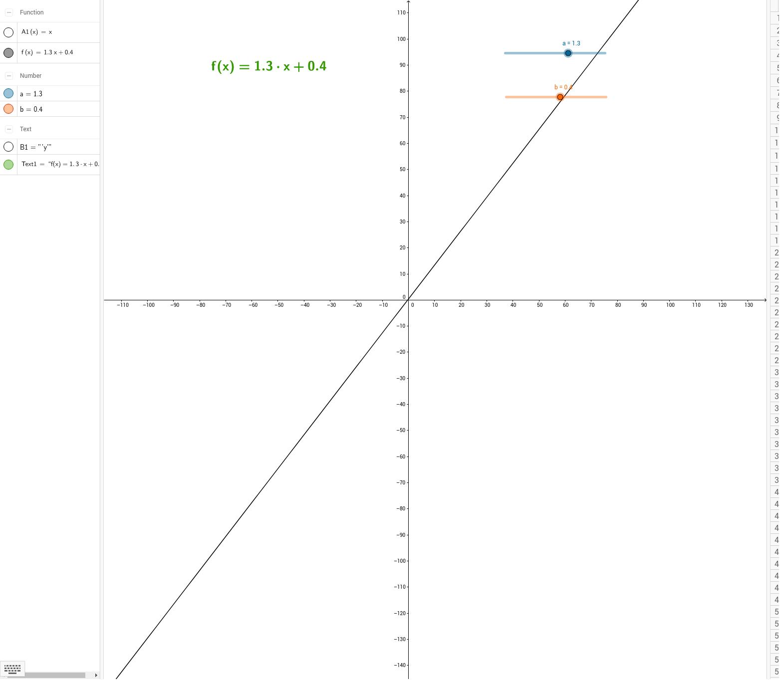 Analysis mit PC (3HMg2) - GeoGebraBook